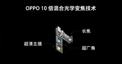 Oppo Perkenalkan Kamera 10X Optical Zoom dan Under-Display Fingerprint yang Lebih Besar